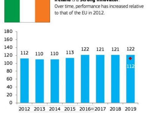 """爱尔兰当选欧洲""""强力创新者"""",疫情防控研发步伐迅速"""